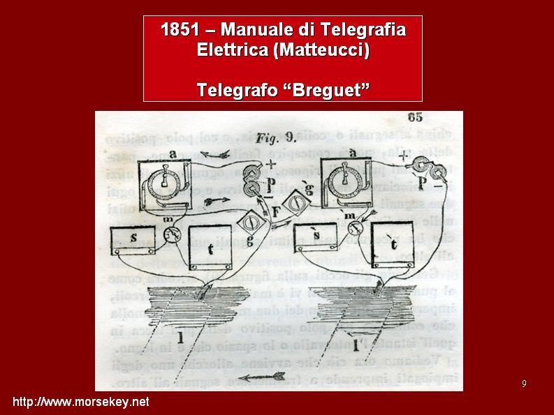 Schema telegrafo di Breguet.