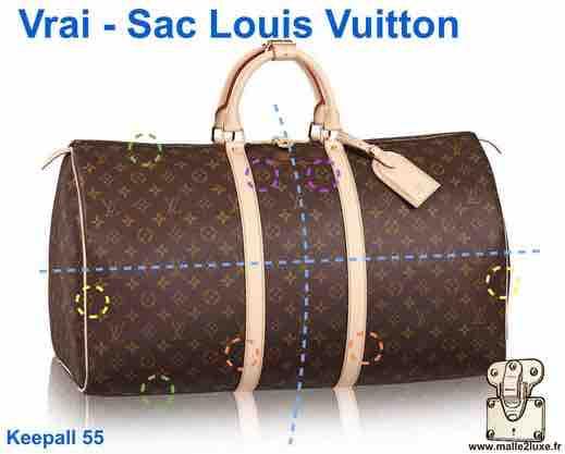 f8ef8a8c619 Faux et Contrefaçon reconnaitre les authentiques - Malle Louis Vuitton