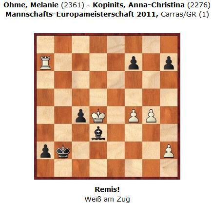Melanie Ohme gegen Anna-Christina Kopinits, Schach Mannschaftseuropameisterschaft 2011