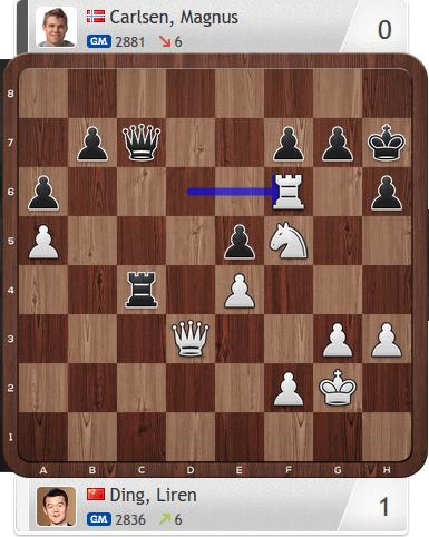 Ding-Carlsen, Partie 2, Halbfinale, Magnus Carlsen Invitational