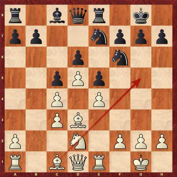 Manchmal kann auch das Schließen der Stellung (d5, e4) gut für die Läufer sein.