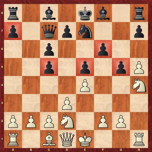 Schwarz spielte g5, man beachte die schwarze Bauernstruktur.