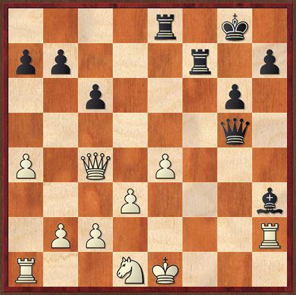 Stellung nach 24…Dg5. Wie befreit sich Weiß hier?