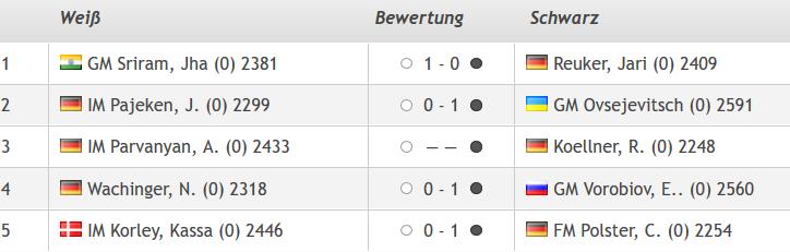 Lüneburger Schachfestival 2019, 1.Runde