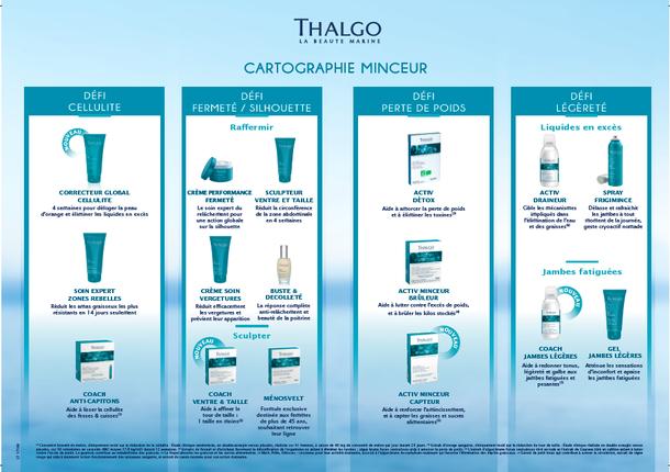 Les soins Thalgo