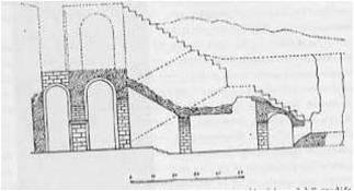 sezione dell'Anfiteatro