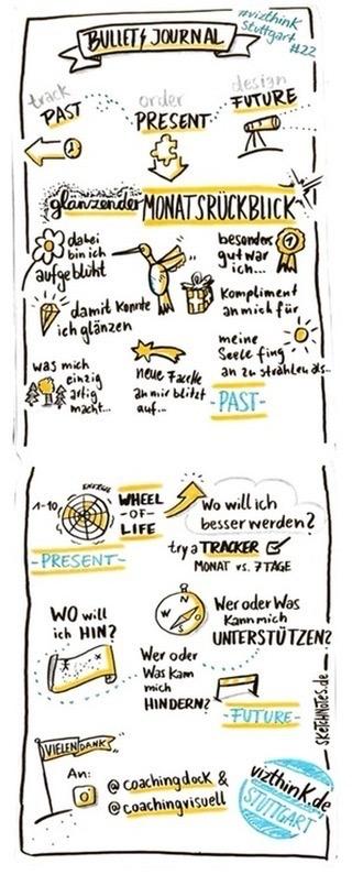 @ralfappelt (www.sketchnotes.de)