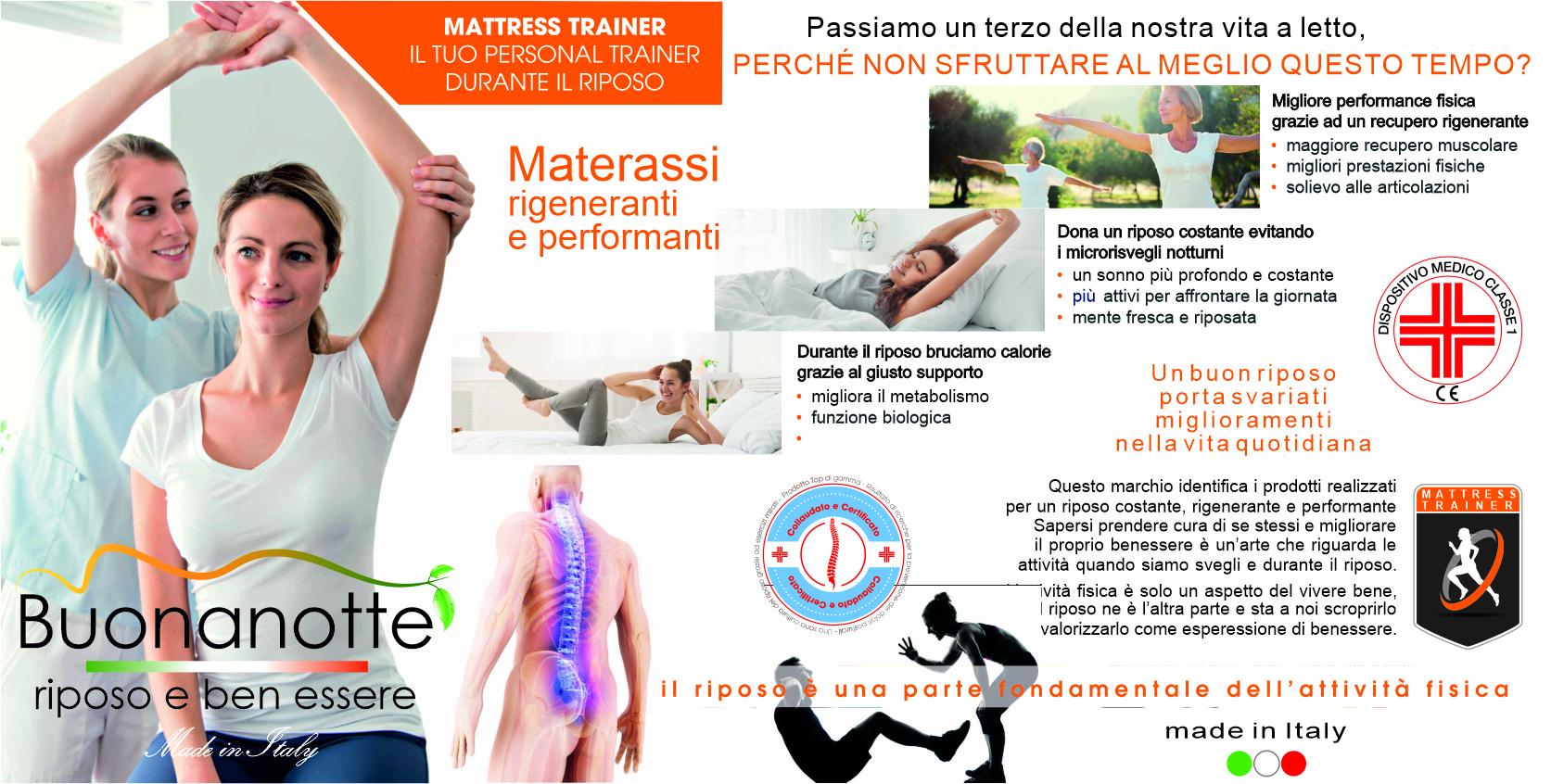 Mattress Trainer