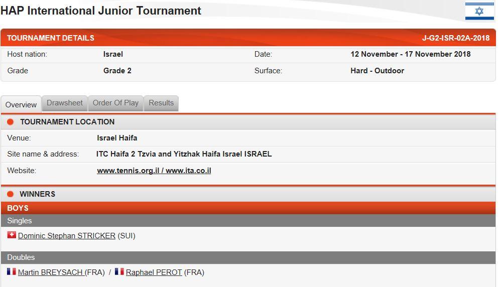 Erster ITF Titel im Einzel von Dominic