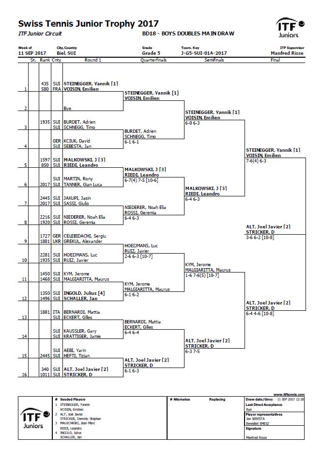 Tableau MD ITF Biel mit Sieg