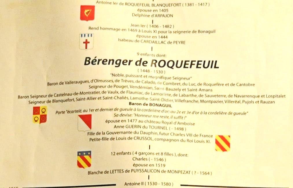 Détail du panneau présentant la généalogie des Fumel, Pujols, Gour