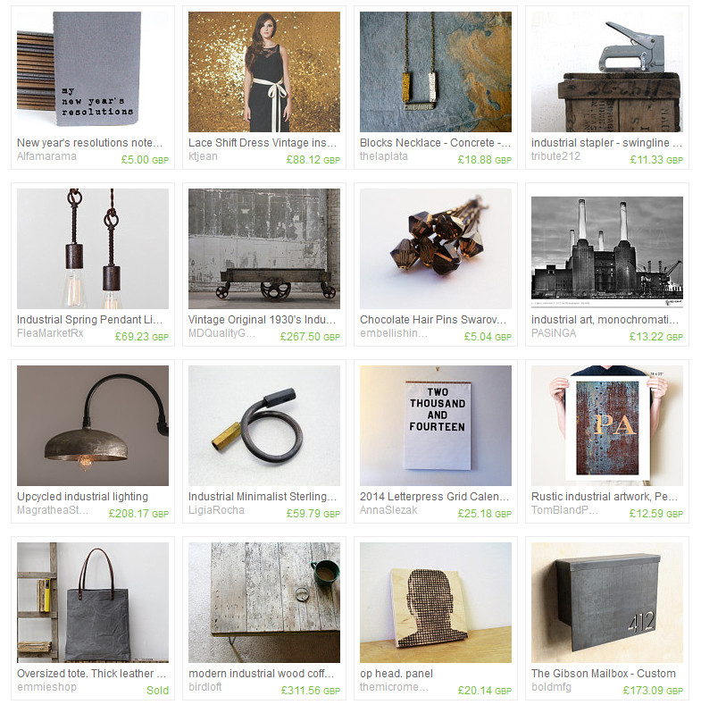 PASiNGA Etsy treasury 'industrial new year' blog post
