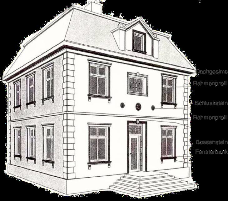 Die Fassade ist das Gesicht des Hauses