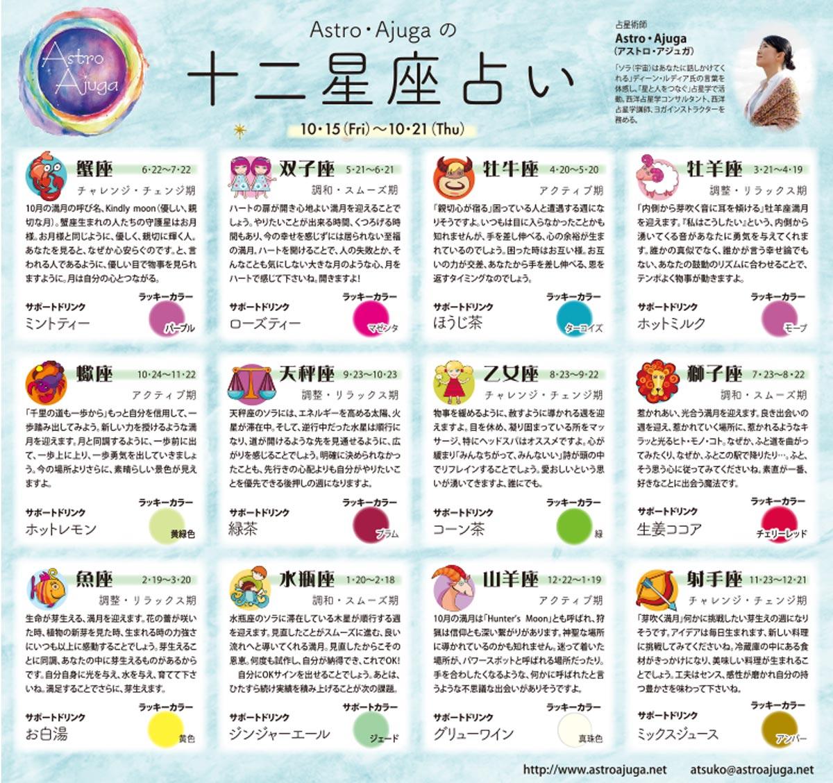 週刊ベイスポ「12星座占い」の連載(10/15〜10/21)