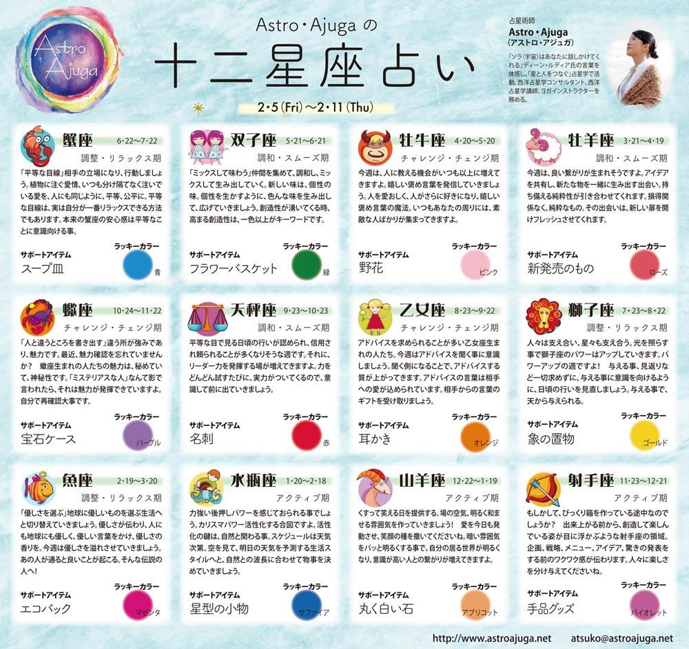 週刊ベイスポ「12星座占い」の連載(2/5〜2/11)