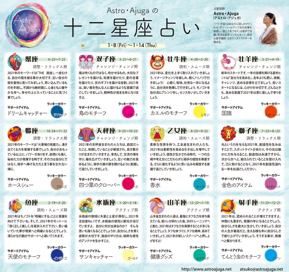 週刊ベイスポ「12星座占い」の連載(1/8〜1/14)