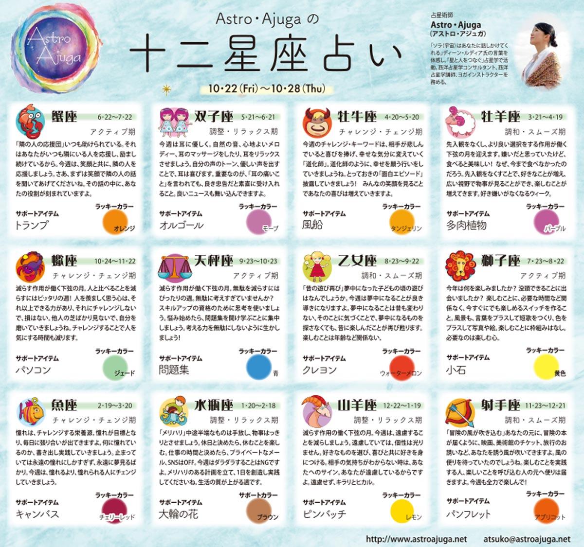 週刊ベイスポ「12星座占い」の連載(10/22〜10/28)