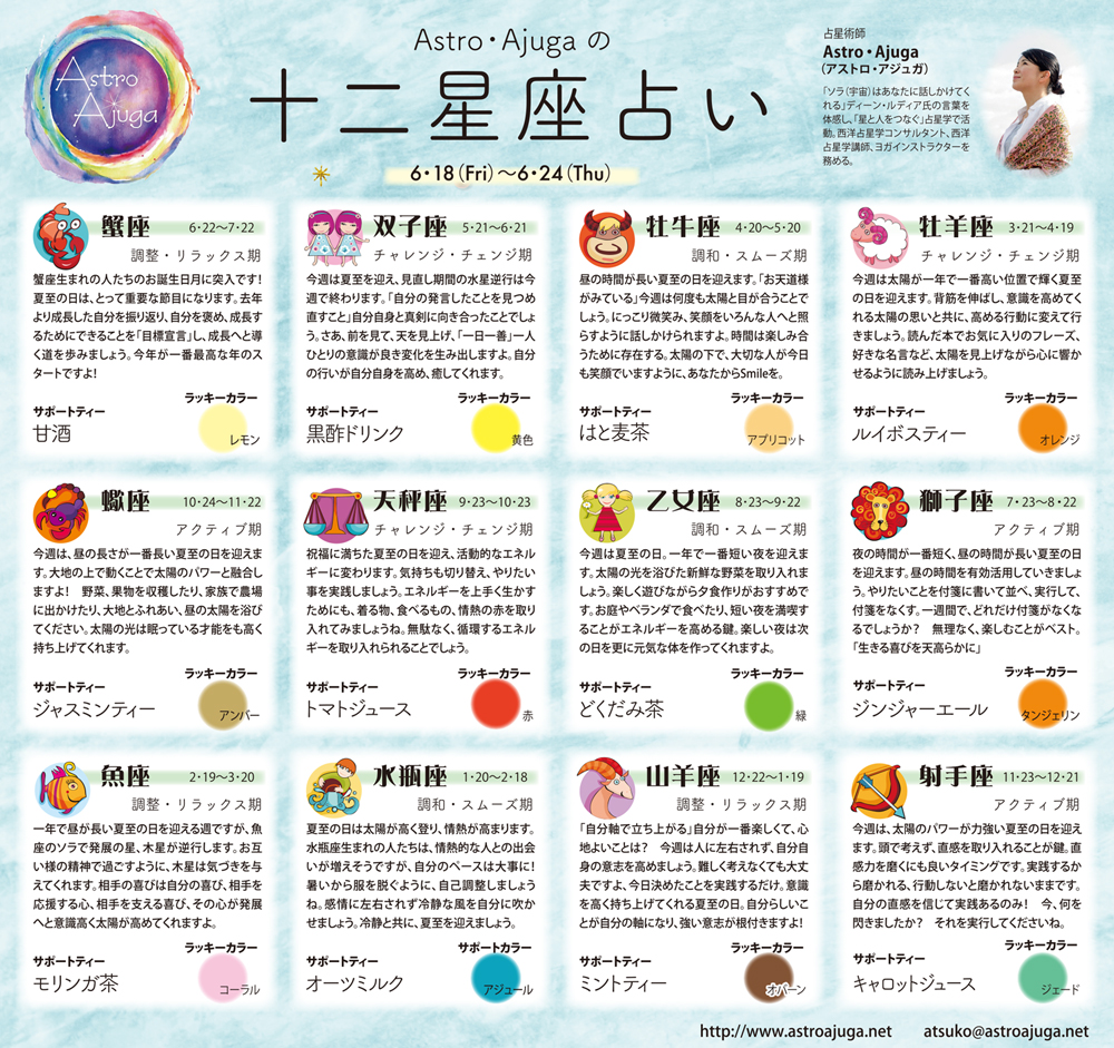 週刊ベイスポ「12星座占い」の連載(6/18〜6/24)