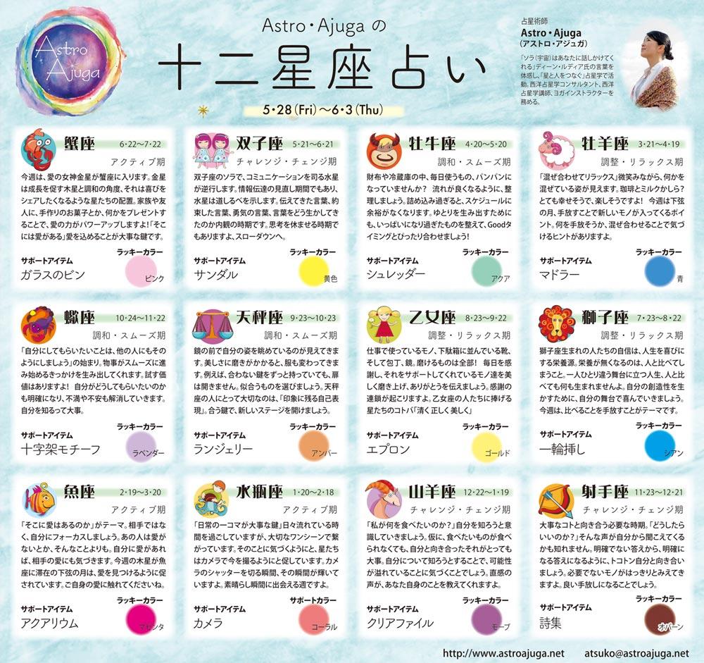 週刊ベイスポ「12星座占い」の連載(5/28〜6/3)
