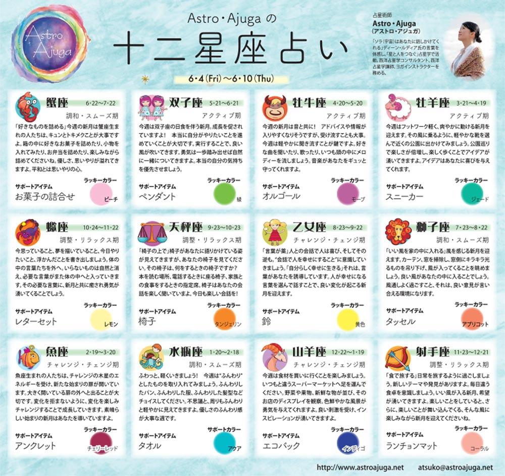 週刊ベイスポ「12星座占い」の連載(6/4〜6/10)