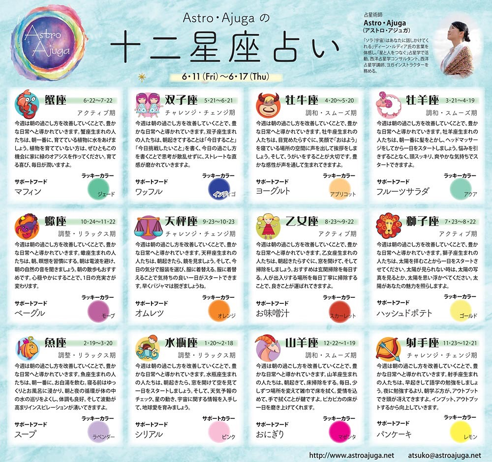 週刊ベイスポ「12星座占い」の連載(6/11〜6/17)