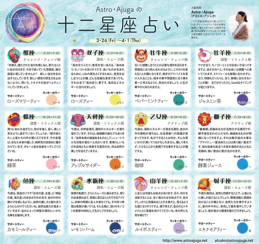 週刊ベイスポ「12星座占い」の連載(3/26〜4/1)