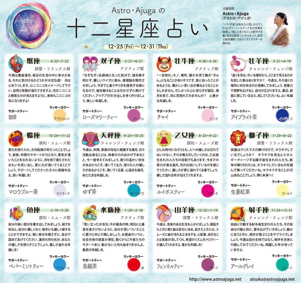 週刊ベイスポ「12星座占い」の連載(12/25〜12/31)