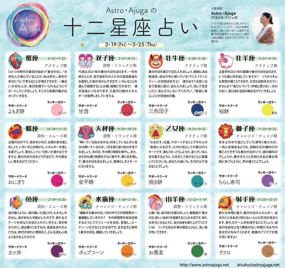 週刊ベイスポ「12星座占い」の連載(3/19〜3/25)