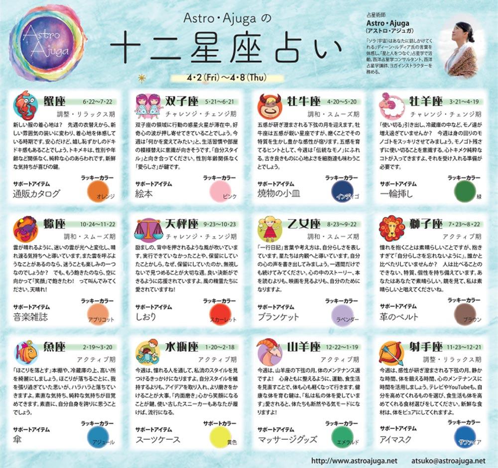 週刊ベイスポ「12星座占い」の連載(4/2〜4/8)