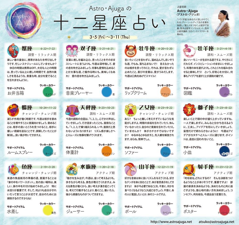 週刊ベイスポ「12星座占い」の連載(3/5〜3/11)