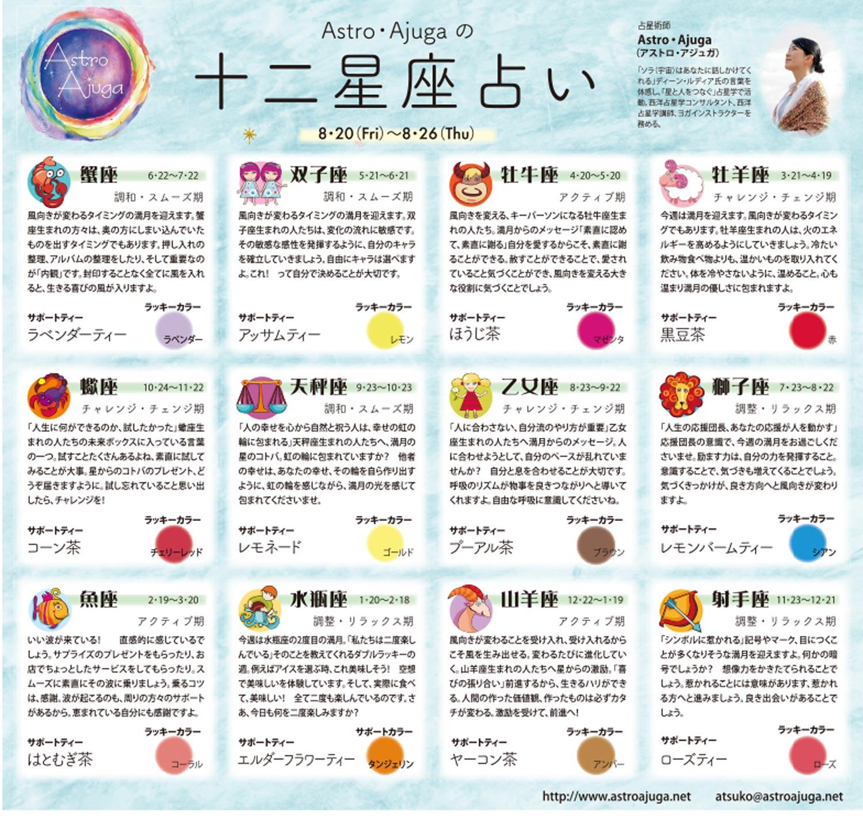 週刊ベイスポ「12星座占い」の連載(8/20〜8/26)