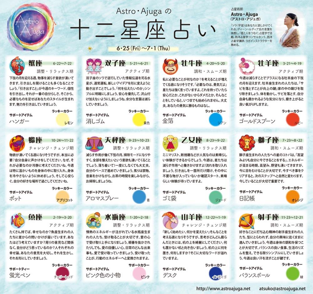 週刊ベイスポ「12星座占い」の連載(6/25〜7/1)
