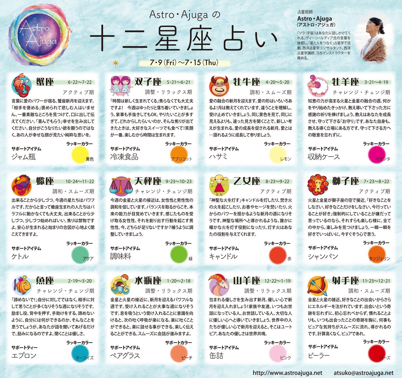 週刊ベイスポ「12星座占い」の連載(7/9〜7/15)