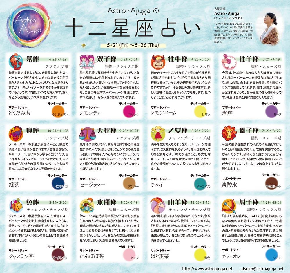 週刊ベイスポ「12星座占い」の連載(5/12〜5/26)
