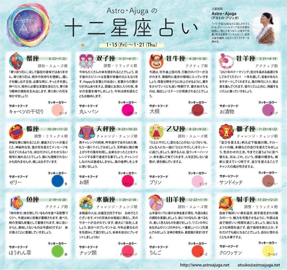 週刊ベイスポ「12星座占い」の連載(1/15〜1/21)
