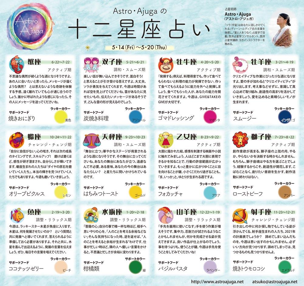 週刊ベイスポ「12星座占い」の連載(5/14〜5/20)