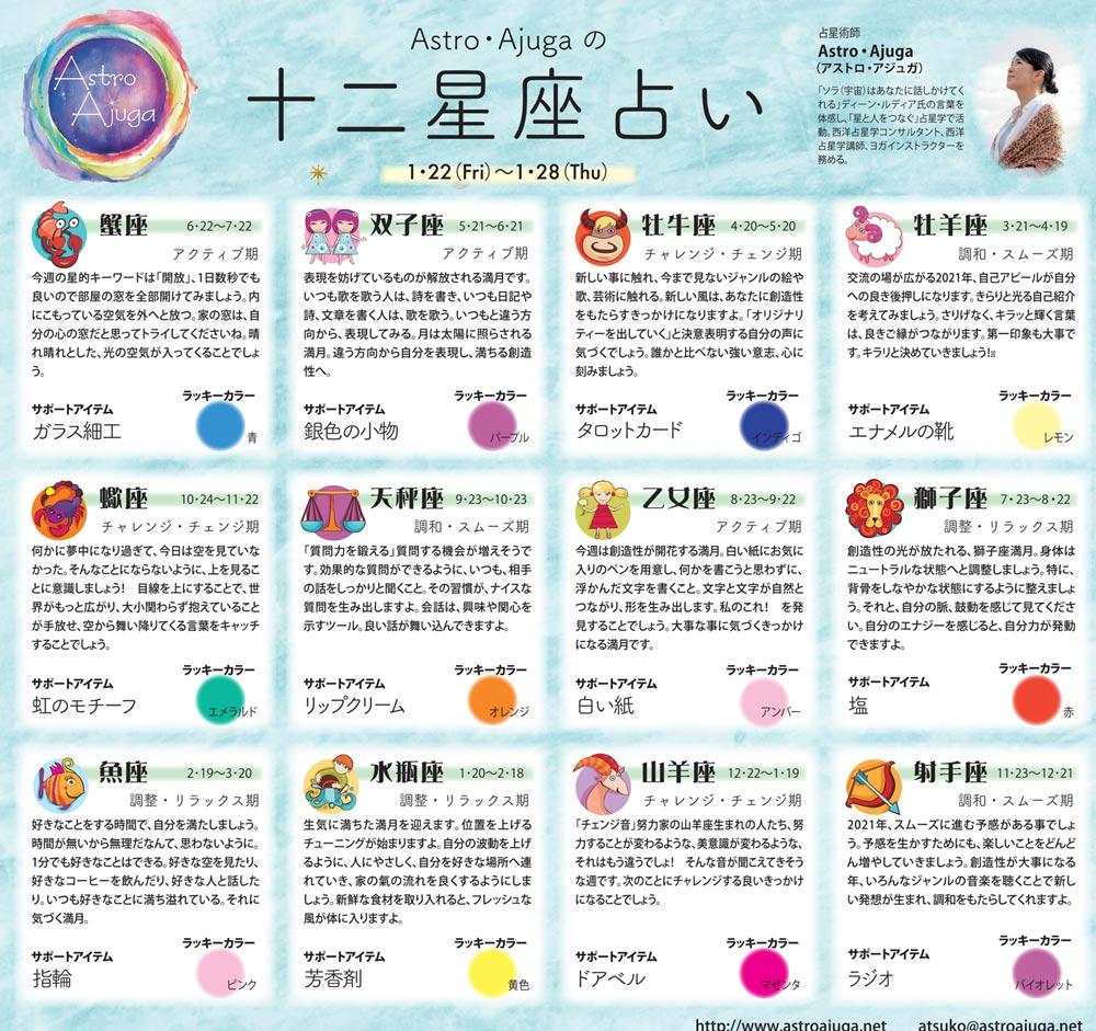 週刊ベイスポ「12星座占い」の連載(1/22〜1/28)