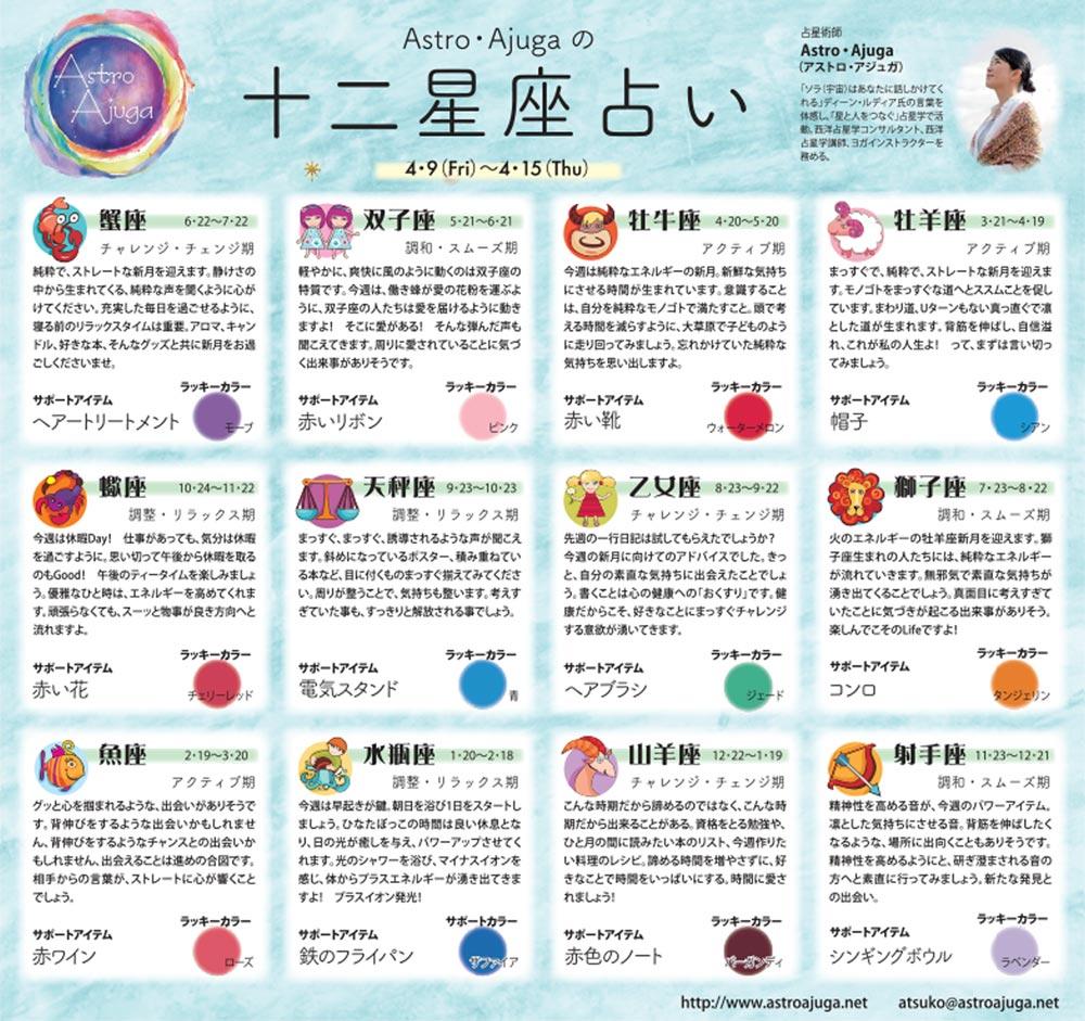 週刊ベイスポ「12星座占い」の連載(4/9〜4/15)