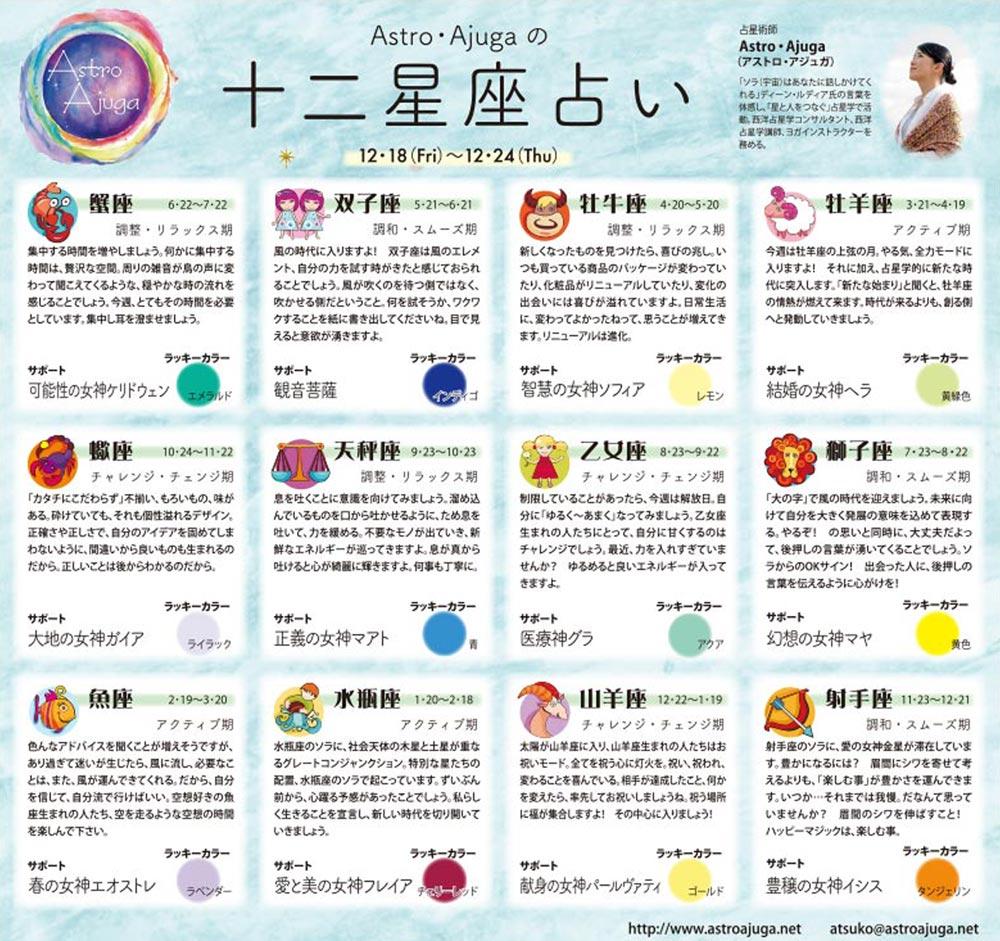 週刊ベイスポ「12星座占い」の連載(12/18〜12/24)