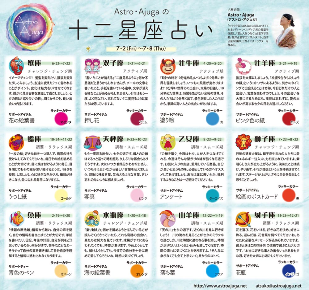 週刊ベイスポ「12星座占い」の連載(7/2〜7/8)