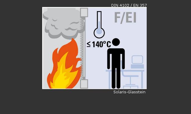 Brandschutz-Glasbausteine F30 - F90 und G30 - G120