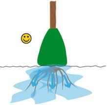 Tröpfchenbewässerung mit Bewässerungssack