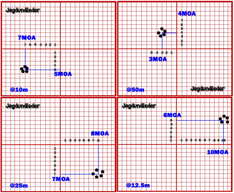 1MOA at 射撃距離100m=約3㎝ ⇒ 8クリック with Vixen 6-24x58