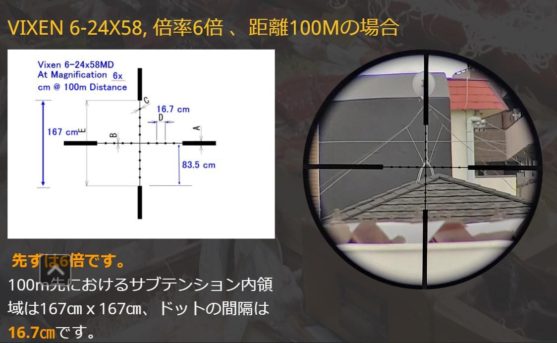 Vixen 6-24x58 ライフルスコープ 異なる距離と倍率による見え方の違い