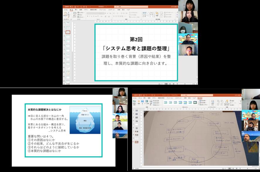 【開催レポート】「伴走型支援講座-第2期ココラボゼミ(全4回)」の第2回をオンラインで開催しました!