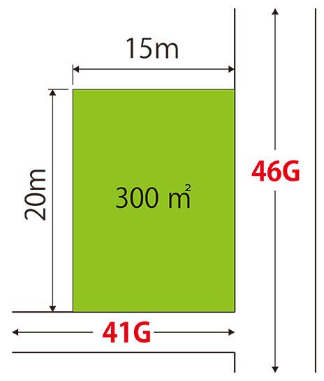 仙台 路線 価 【ホームズ】路線価を使って土地の価格を計算してみよう