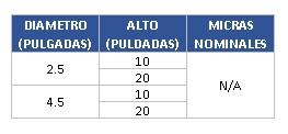 TABLA FILTRO DE AGUA CARBON ACTIVADO GRANULAR REMOVER CLORO, SABOR Y OLOR
