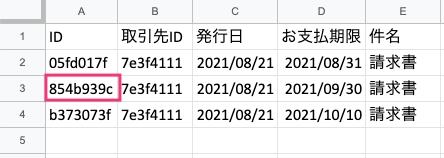 「品目」テーブルで探したい「ID」