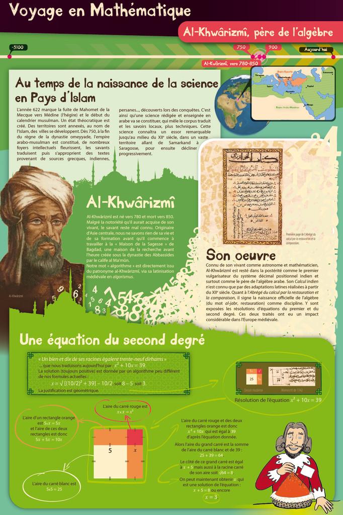 Panneau Al-Kwârizmî