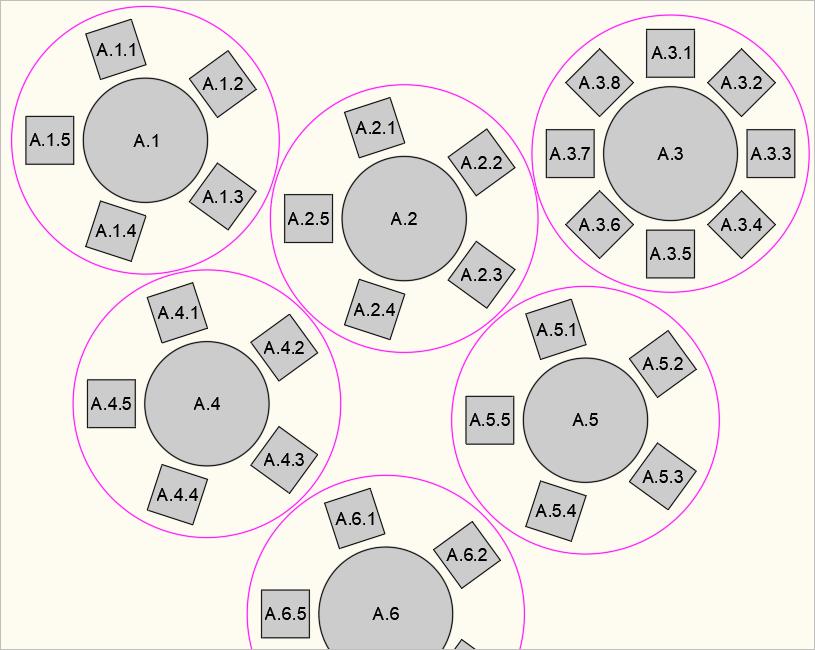 Nummerierung von Bankett-Tischen mit Block und Nummer sowie Einzelnummern für die Stühle